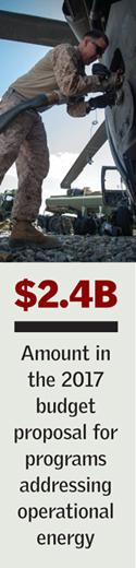 $2.4 billion chart